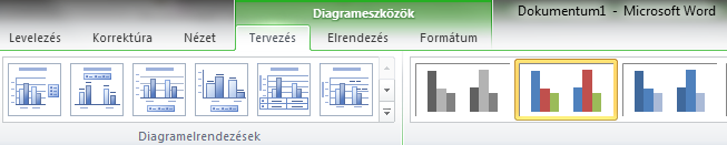 Számtalan kész sablont tartalmaz az Excel diagram készítéshez