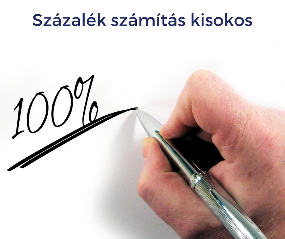 Százalék számítás: emeld meg az árat X százalékkal