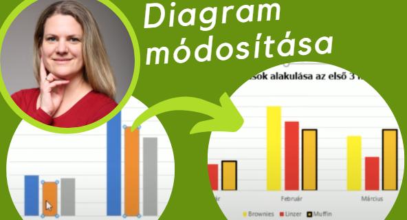 Tanuld meg a diagram formázást ebből az ingyenes Excel oktató videóból